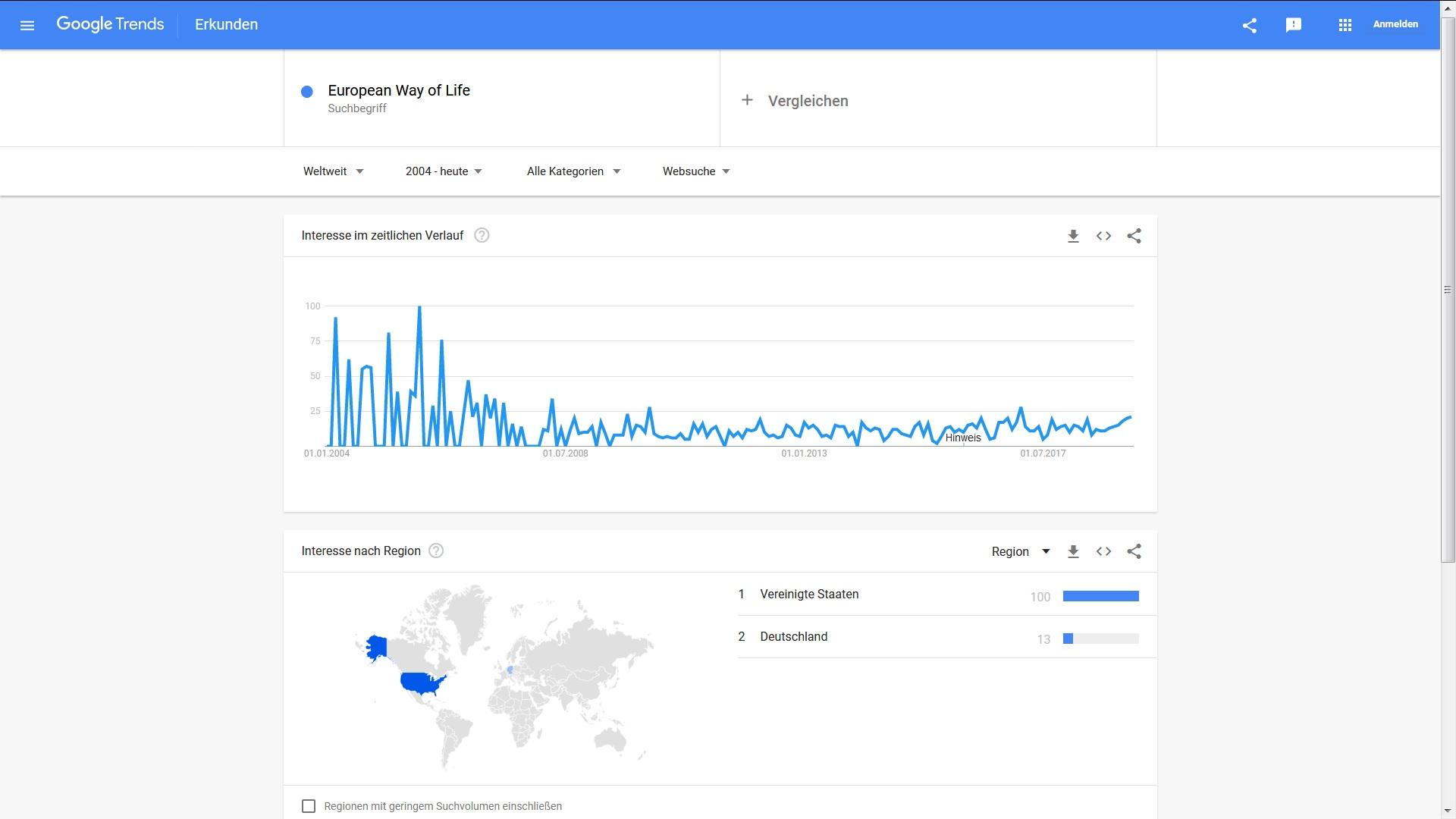 European way of Life Screenshot Google Trends